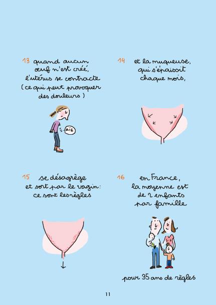 Extrait n°4 de la bd Pourquoi y a-t-il des inégalités entre les hommes et les femmes ? par Soledad Bravi